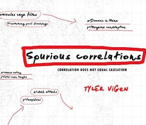 Tyler Vigens Spurious Correlations Blog >> Spurious Correlations Tovera Consulting